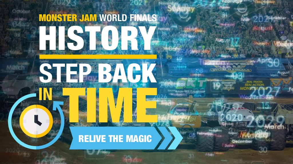 Monster Jam World Finals History