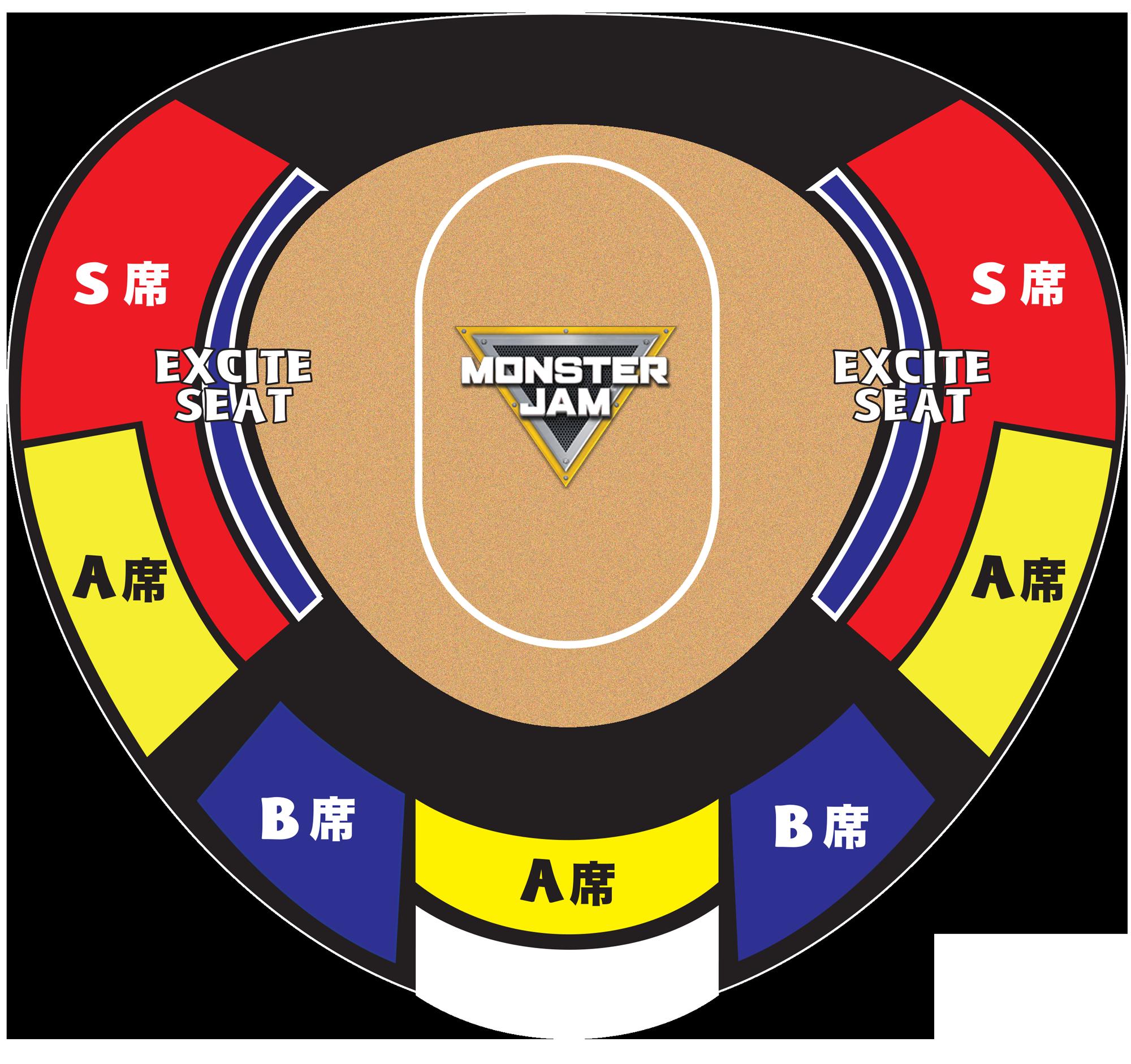 モンスタージャムジャパン MetLife Dome